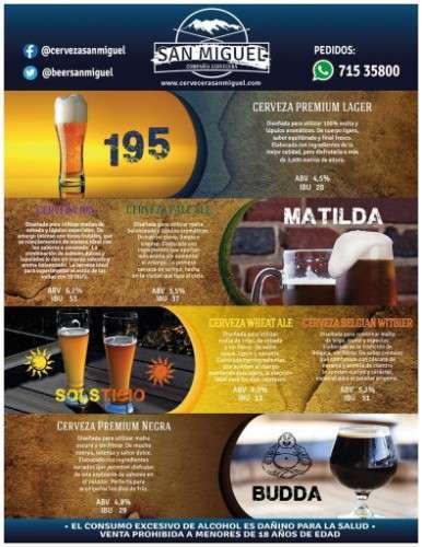 Cervecera San Miguel Srl